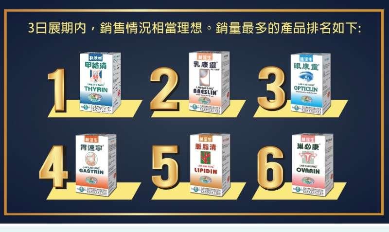 林淦生®健康博覽產品排名